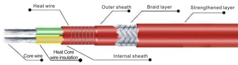 CRDP2 Marine Constant Heating Cable